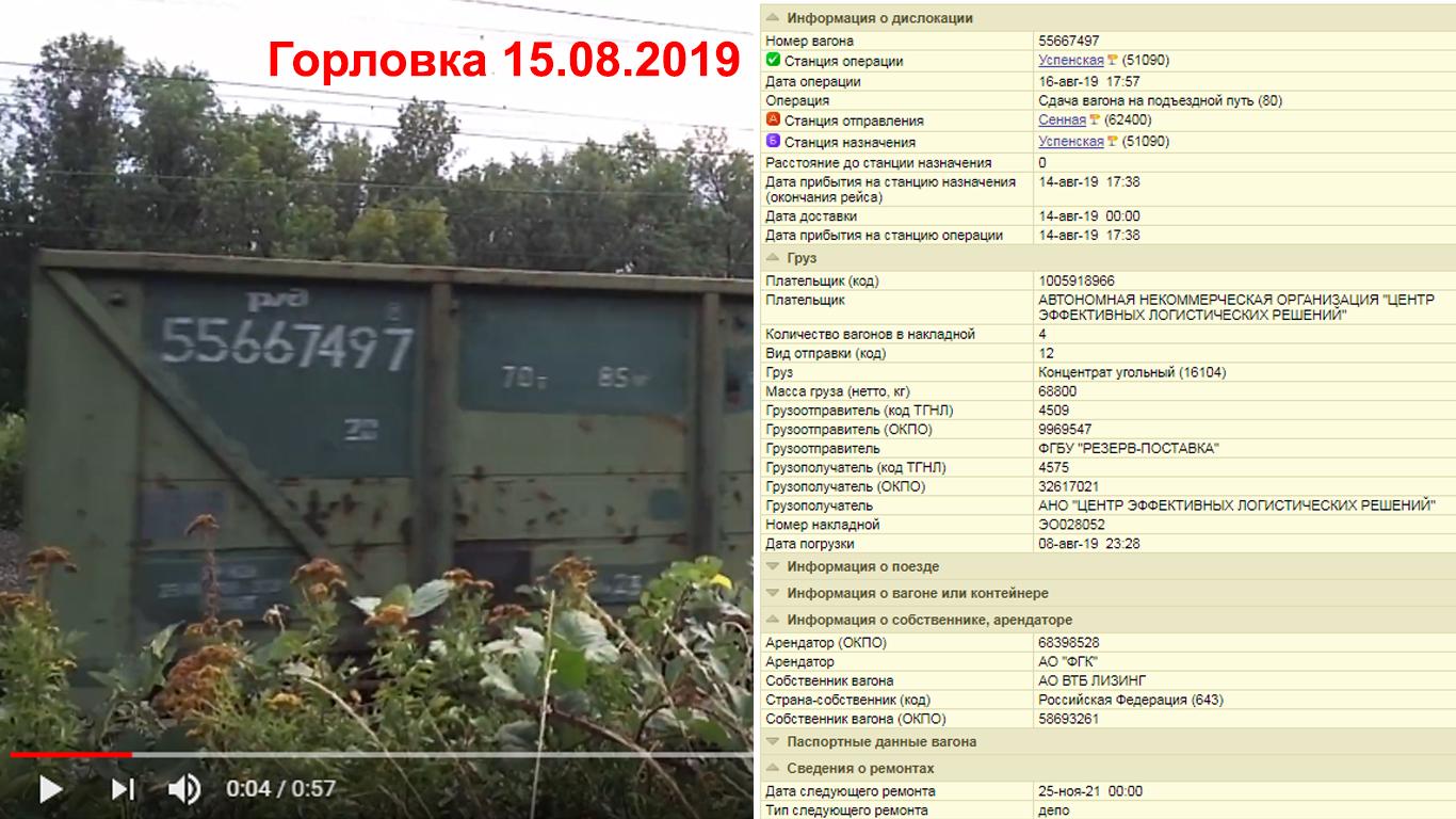 Росія продовжує грабувати Донбас вагонами - розслідування 2