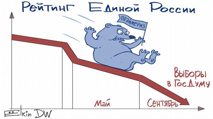 Карикатура Елкина